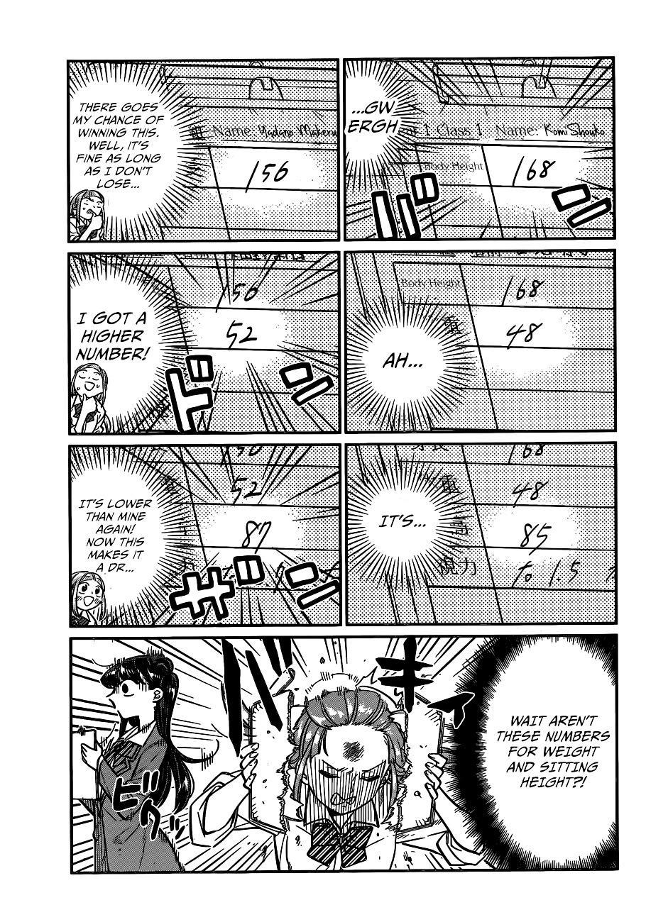 Komi-San Wa Komyushou Desu Vol.2 Chapter 20: Physical Examination page 8 - Mangakakalot