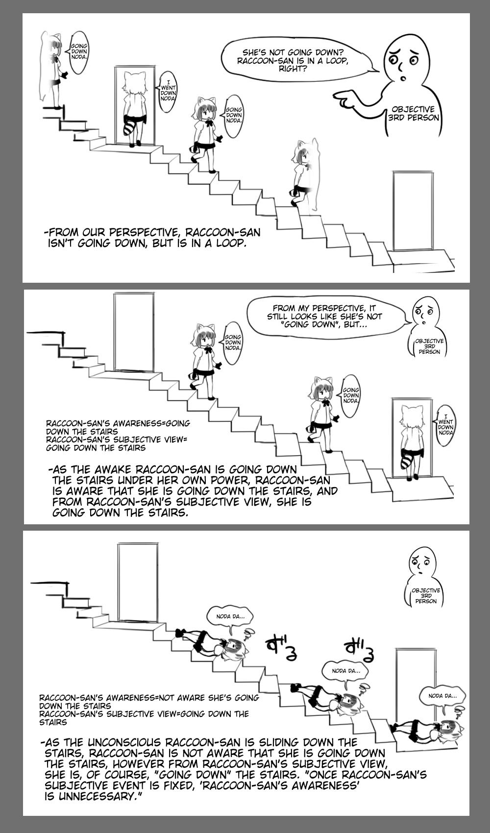 Raccoon-San Mansion Chapter 3 page 2 - Mangakakalots.com